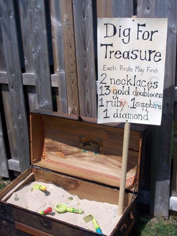 Pirate Treasure Chest Game