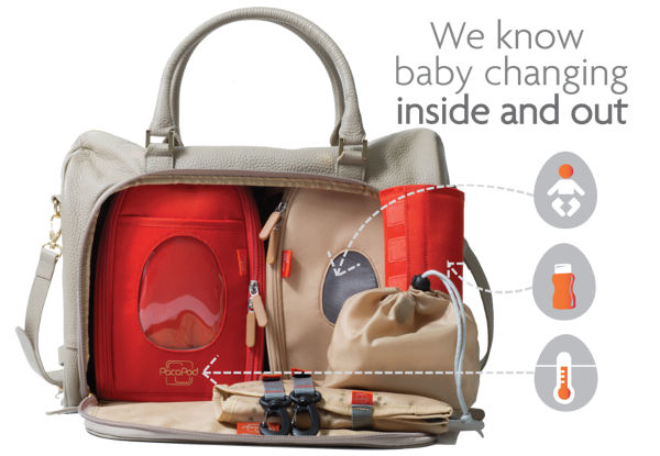 Designer Changing Bags: we look at PacaPod and KeriKit